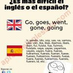 Spanish verb conjugation image